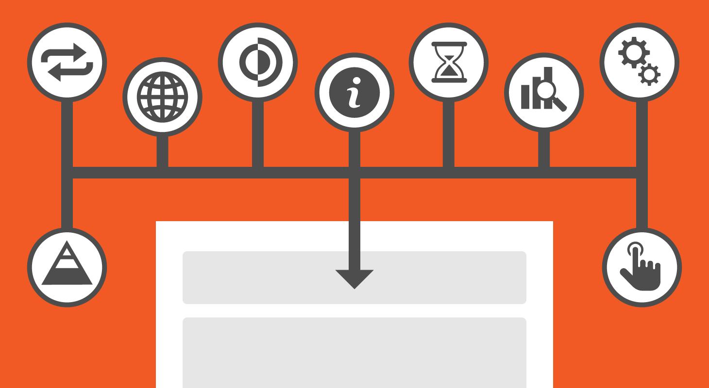 9 Arten von Infografiken und wann du sie verwenden kannst [+ Infografik-Vorlagen]