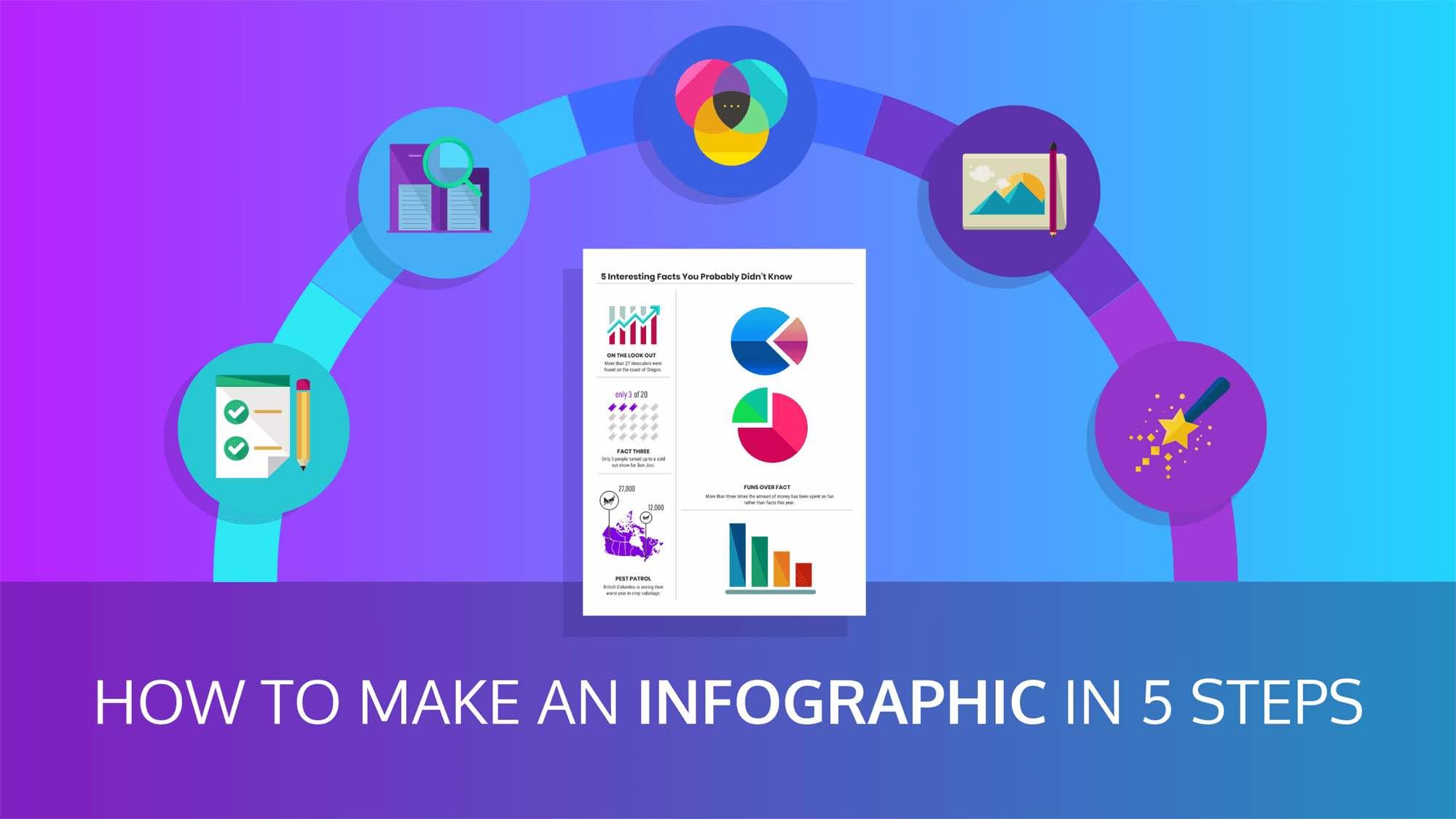 So erstellen Sie eine Infografik in 5 Schritten [Schritt-für-Schritt-Anleitung]