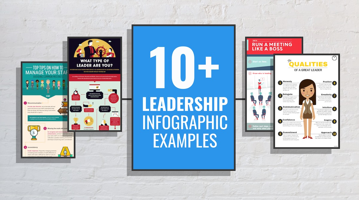 10-New-Leadership-Infographic-Examples-Ideas-Templates-copy