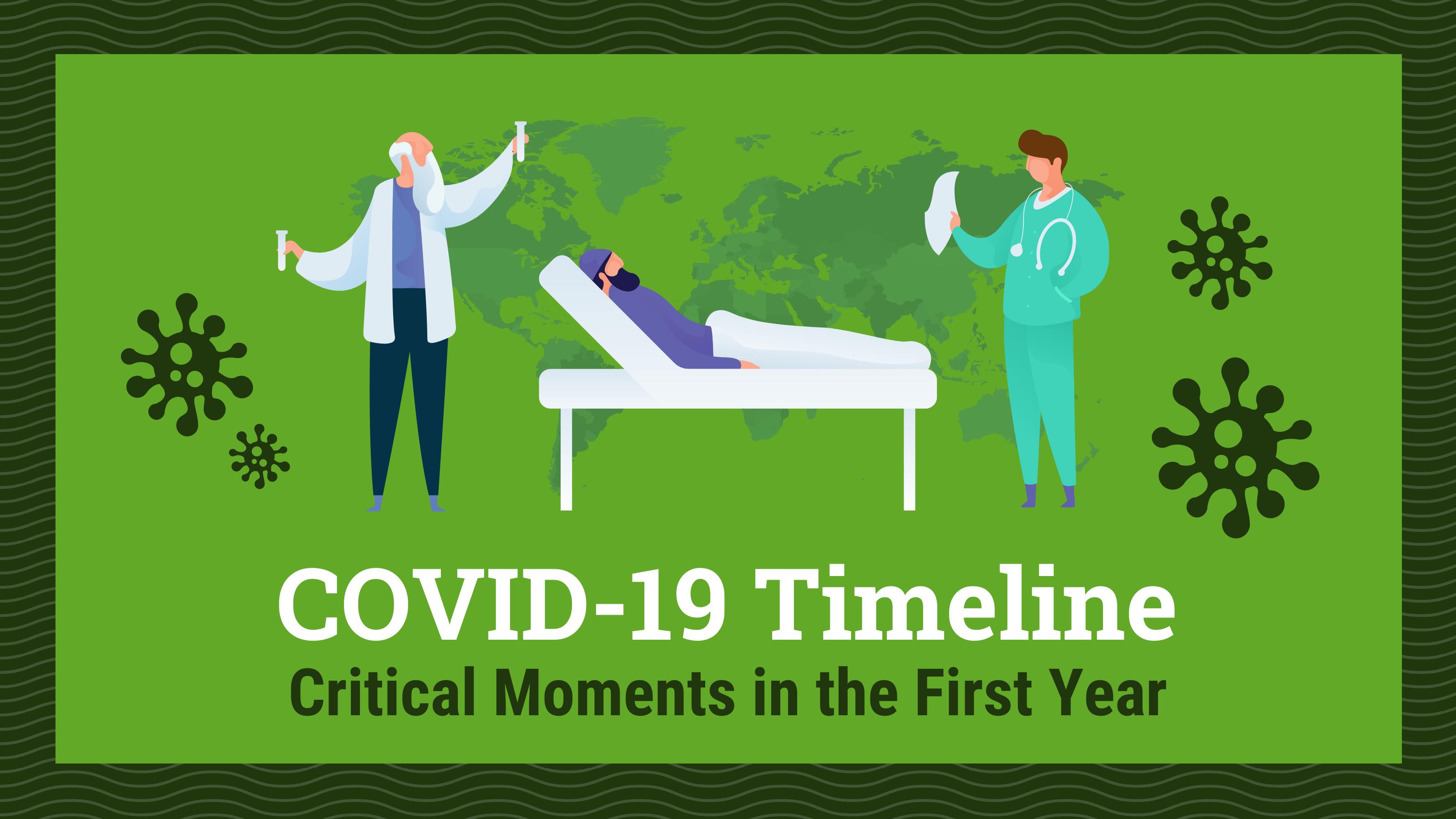 covid-timeline-blog-header